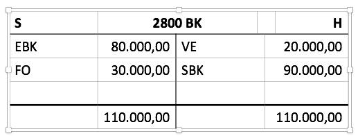 T-Konto PowerPoint_Beispiel
